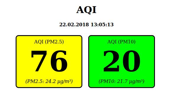 AQI Website