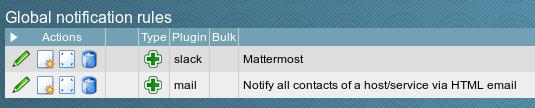 Check_MK Mattermost Slack