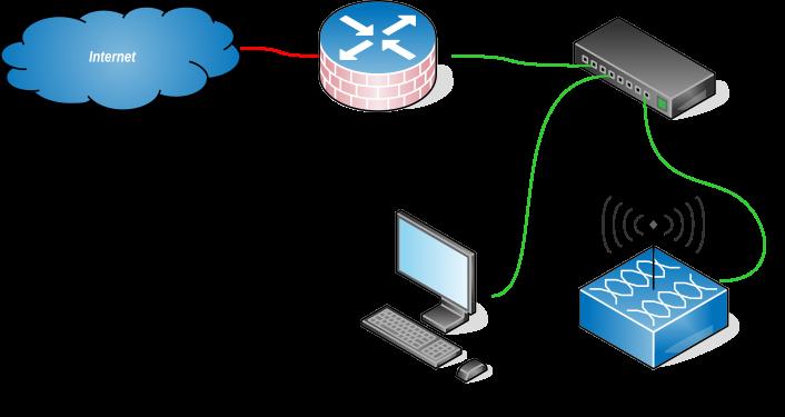 pfSense AP Setup