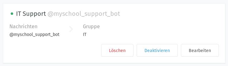 Telegram Bot aktiv